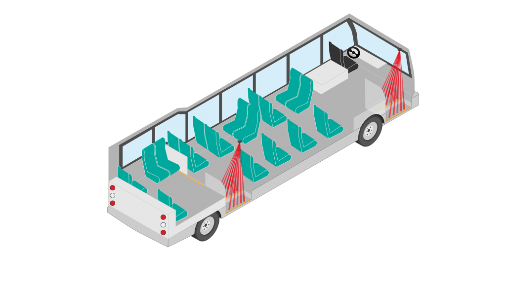 pts_applications_illustrations_bus_safety